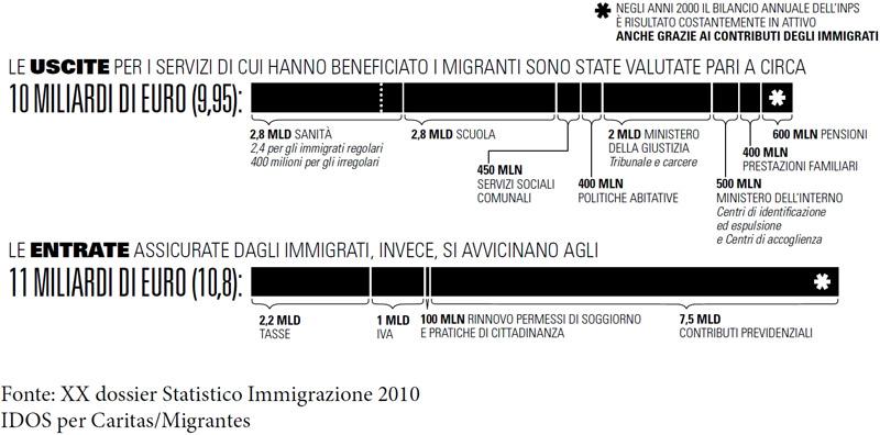 infografica1_2
